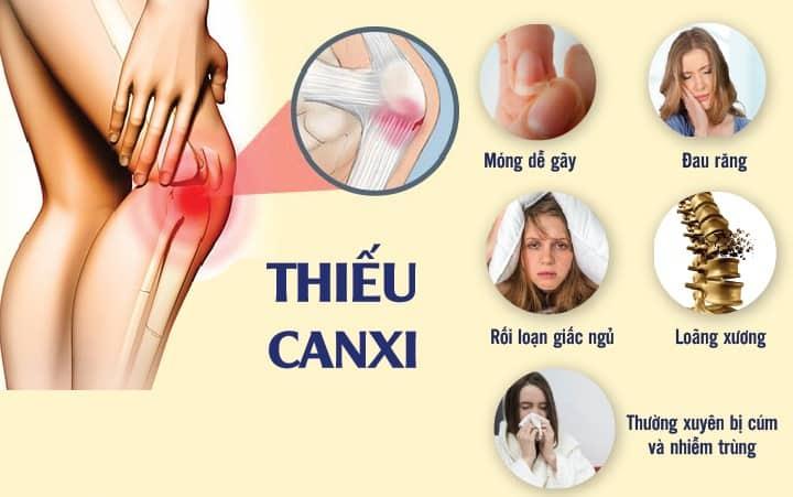 Thieu-canxi
